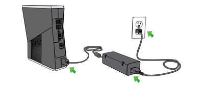 An illustration showing the power cord plugged into the back of an Xbox 360 S console, the power supply plugged into the power point and the short cord plugged into the power supply.