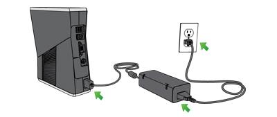 Die Abbildung zeigt, wie das Netzkabel an die Rückseite einer Xbox360S Konsole angeschlossen ist und wie das Netzteil an die Steckdose sowie das kurze Kabel an das Netzteil angeschlossen sind.