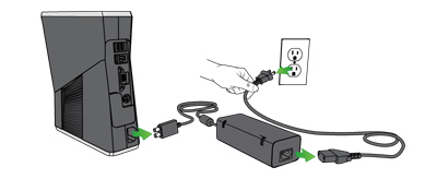 An illustration showing the power cord unplugged from the back of an Xbox 360 S console, the power supply unplugged from the electrical outlet, and the short cord unplugged from the power supply.