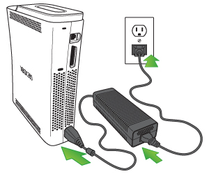 An illustration showing the power cable plugged into the back of an original Xbox 360, the power supply plugged into the power point and the short cord plugged into the power supply.