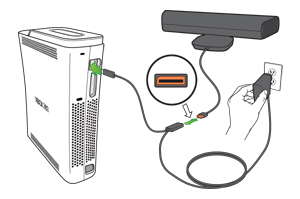kinectcables_xbox360_sm Xbox One Power Cord Wiring Diagram on