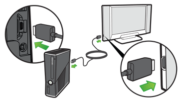 An illustration show one end of the Xbox 360 HDMI Cable plugged into the back an Xbox 360 console and the other end plugged into a TV.