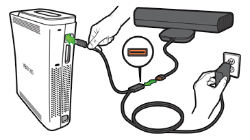 The Kinect sensor cable being plugged into an original Xbox 360 console and the power cable being plugged into a power point.