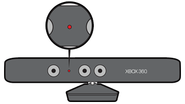 Detail of Xbox 360 Kinect Sensor with red light showing.