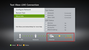 The 'Test Xbox Live Connection' results screen, with a yellow exclamation point indicating a NAT warning