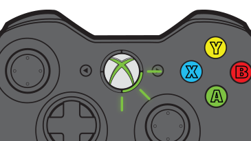 One of the lights around the Guide button on an Xbox 360 controller is lit, indicating that the controller is connected to an Xbox 360 console.