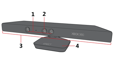 Kinect Components | Xbox 360 on xbox 360 slim wiring diagram, nintendo wii wiring diagram, xbox 360 headset wiring diagram, ps3 controller wiring diagram, xbox controller wiring diagram,