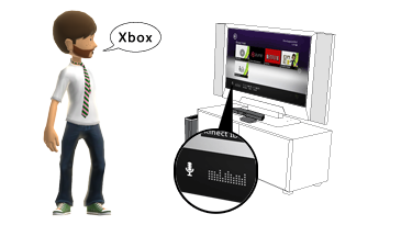 xbox live chat rooms kinect speech recognition xbox 360 kinect voice commands 16696