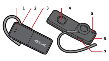 Drawings of the front and back of the Xbox 360 Wireless Bluetooth Headset, with major features numbered 1 to 7 to correspond to the text key following the graphic
