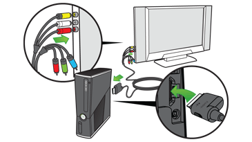 A drawing shows the composite audio-visual cable connections between an Xbox 360 console and a TV.
