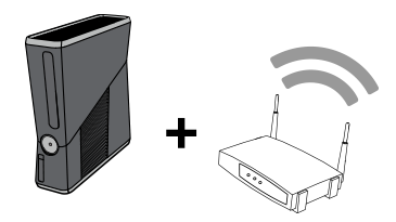 The Xbox 360 S console's built-in Wi-Fi communicating with a wireless router.