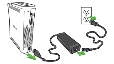 Arrows indicate that you must disconnect the power cord from the console and unplug the power supply from the power point.