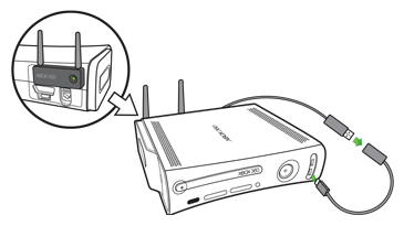 An Original Xbox 360 console is pictured with a cable running from a USB port on the right front to a wireless adapter attached to the left rear.