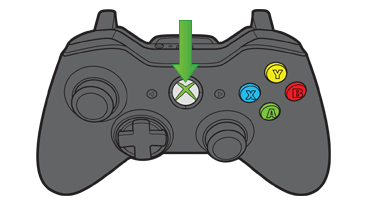 An arrow points to the central Guide button on an Xbox 360 controller.