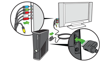 An illustration shows one end of the Xbox 360 Component HD AV Cable plugged into an Xbox 360 console and the other end plugged into the corresponding input jacks on a TV.