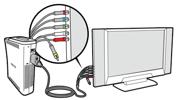 An illustration shows one end of the A/V cable plugged into an original Xbox 360 console and the other end plugged into the corresponding input jacks on a TV.