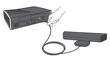 The Kinect sensor being plugged into an Xbox 360 S console.